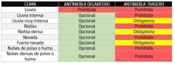 antinieblas_